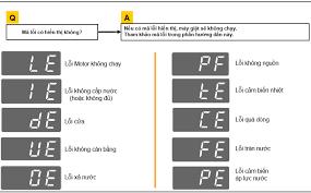 Bảng mã lỗi máy giặt LG Inverter cửa đứng, cửa ngang đầy đủ nhất