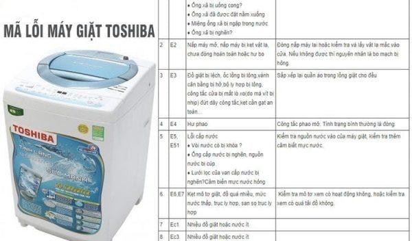 Bảng mã lỗi máy giặt Toshiba inverter, nội địa chuẩn 100%