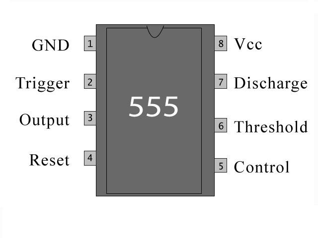 chan ic 555