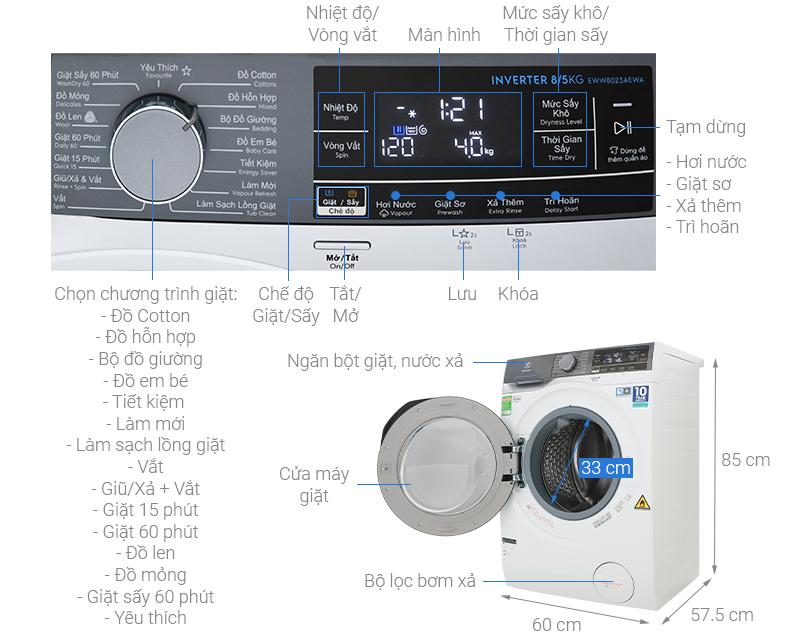 Kích thước máy giặt Electrolux 8kg