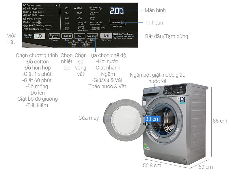 Kích thước máy giặt Electrolux 8kg1