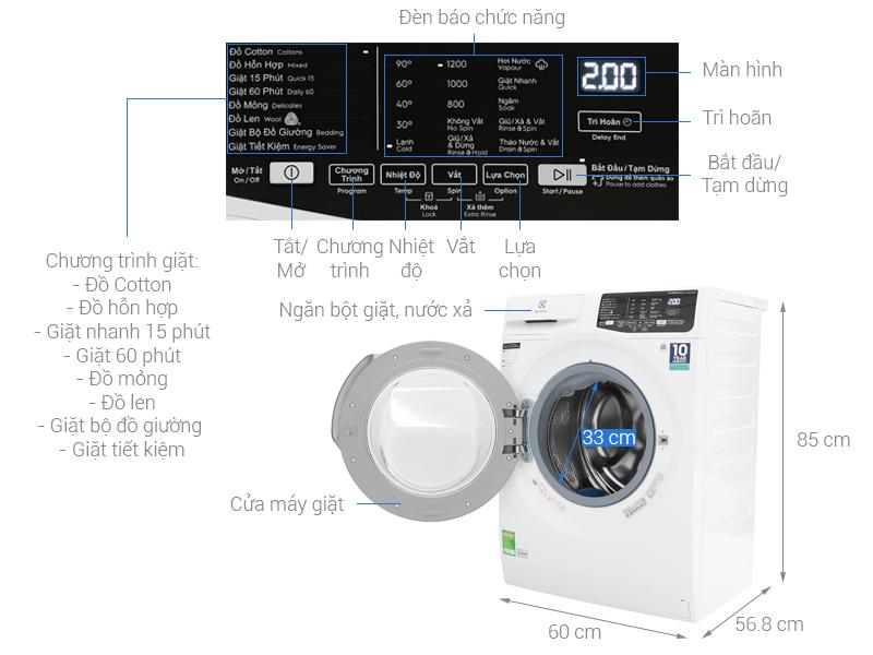 Kích thước máy giặt Electrolux 8kg2