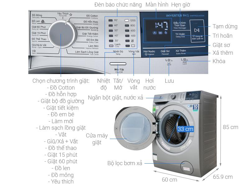 Kích thước máy giặt Electrolux 9kg