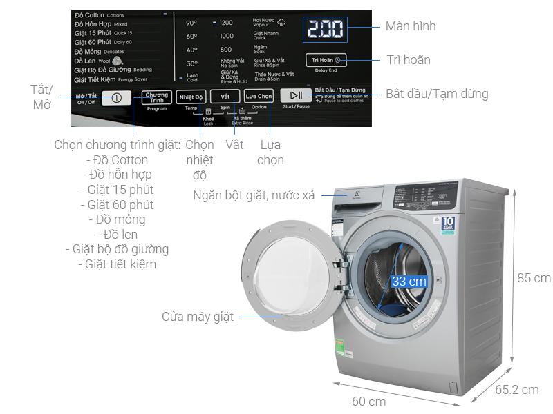 Kích thước máy giặt Electrolux 9kg2