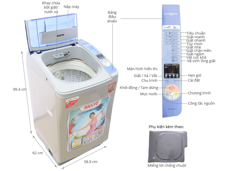 Kích thước máy giặt cửa trên Sanyo