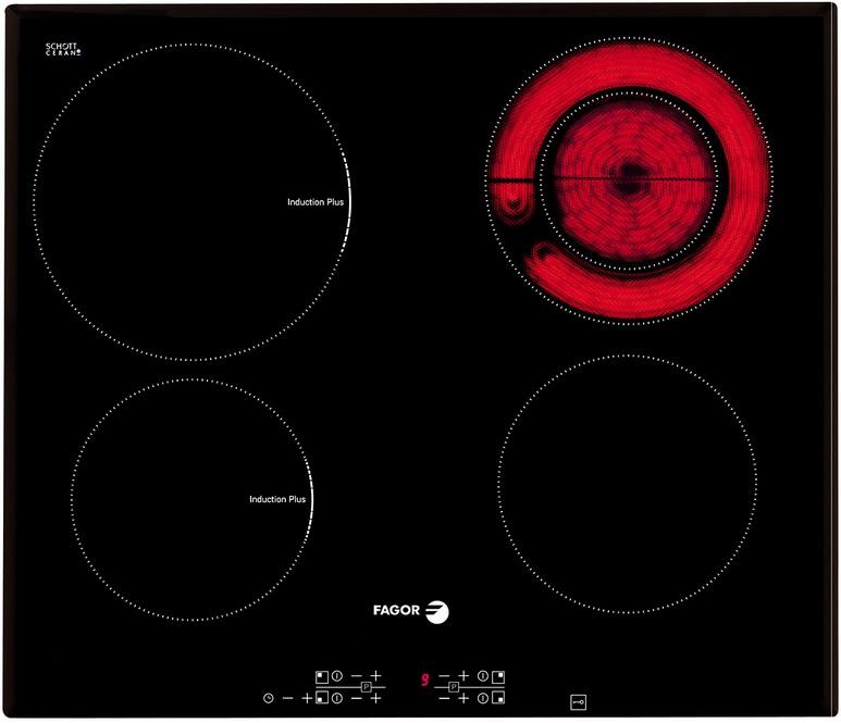 Bảng mã lỗi bếp từ, hồng ngoại Fagor chính hãng mới nhất hiện nay