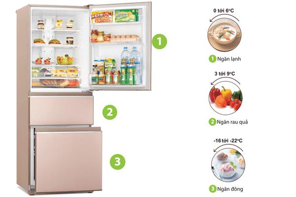 Tủ lạnh Mitsubishi có tốt không? Có tiết kiệm điện không?