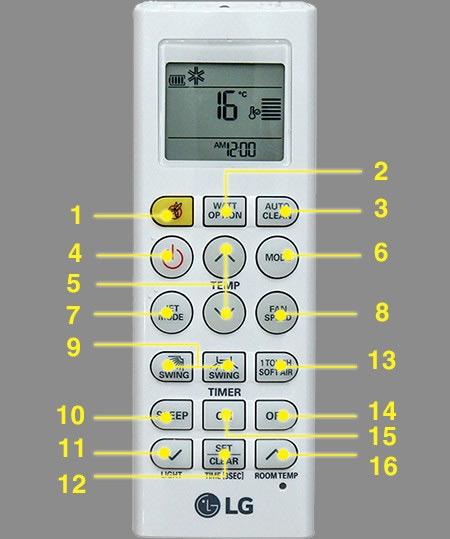 Điều khiển điều hòa LG V13APQ