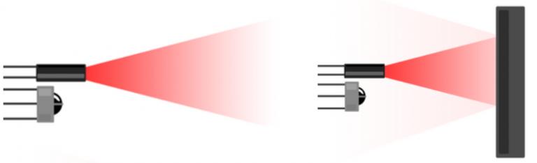 Nguyên tắc hoạt động của cảm biến hồng ngoại