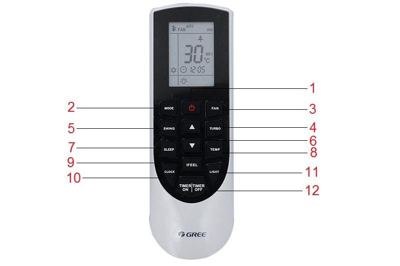 Cách sử dụng điều khiển điều hòa Gree 1 chiều, 2 chiều tiết kiệm điện