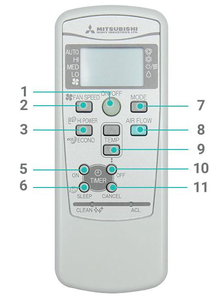 Cách sử dụng điều khiển điều hòa Mitsubishi Heavy Industries từ A - Z