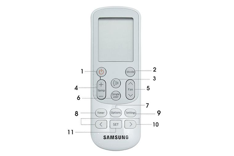 Cách sử dụng điều khiển điều hòa Samsung đúng cách tiết kiệm điện