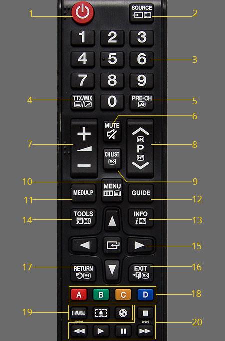 cách sử dụng điều khiển tivi samsung2
