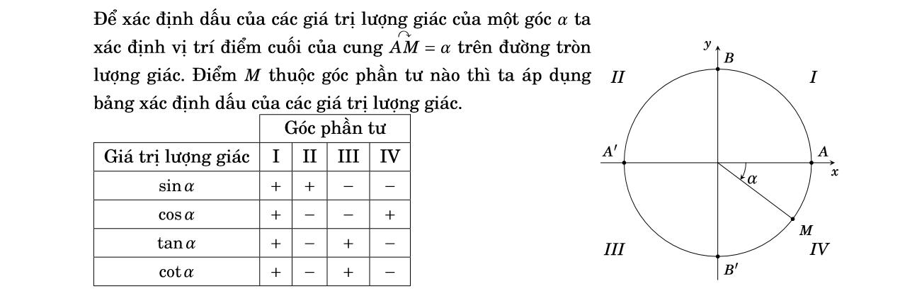 bai-tap-luong-giac2