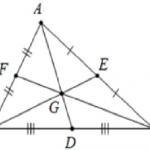 Đường trung tuyến là gì? Tính chất, công thức tính đường trung tuyến chuẩn 100%