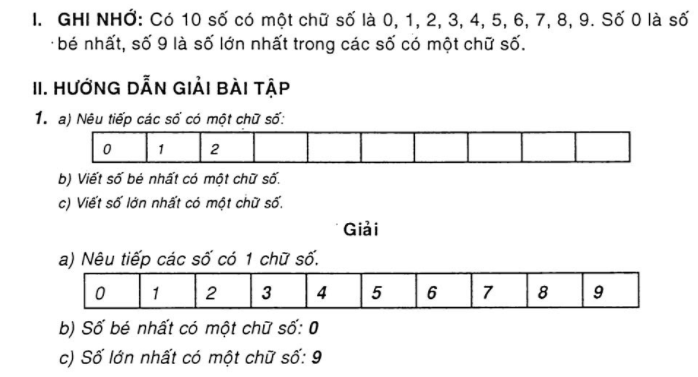bai-tap-toan-lop-1-2