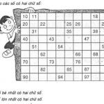 Bài tập toán lớp 1 cơ bản từ học kỳ 1 - kỳ 2, các dạng bài tập có lời giải