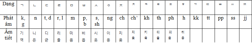 bang-chu-cai-tieng-han-4