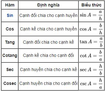cong-thuc-sin-cos-trong-tam-giac-5