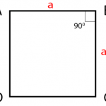 Diện tích hình vuông, chu vi hình vuông chuẩn 100% [Ví dụ minh họa]