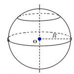 Thể tích khối cầu và các dạng bài tập có lời giải chi tiết từ A - Z