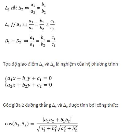 bai-tap-phuong-trinh-duong-thang-3