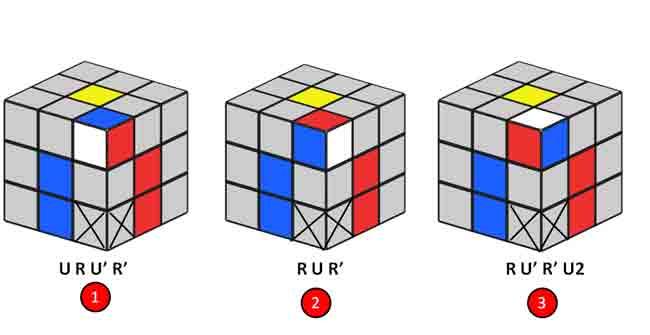 cong-thuc-rubik-3-3-10