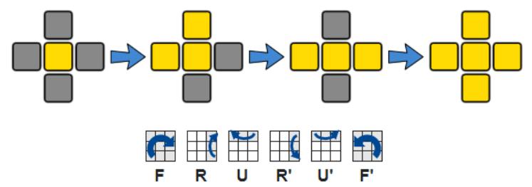 cong-thuc-rubik-3-3-15