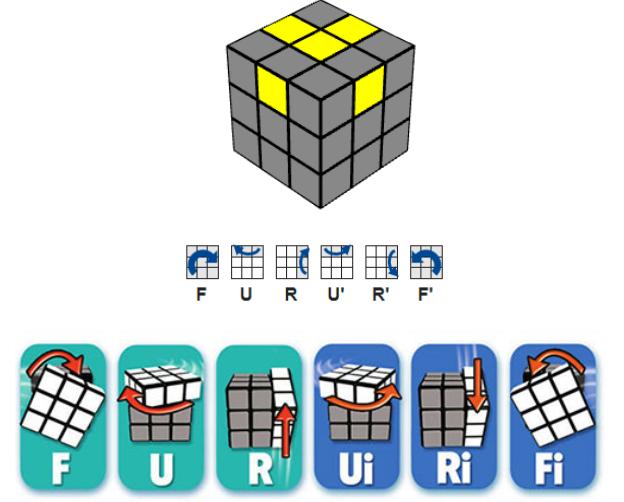 cong-thuc-rubik-3-3-17