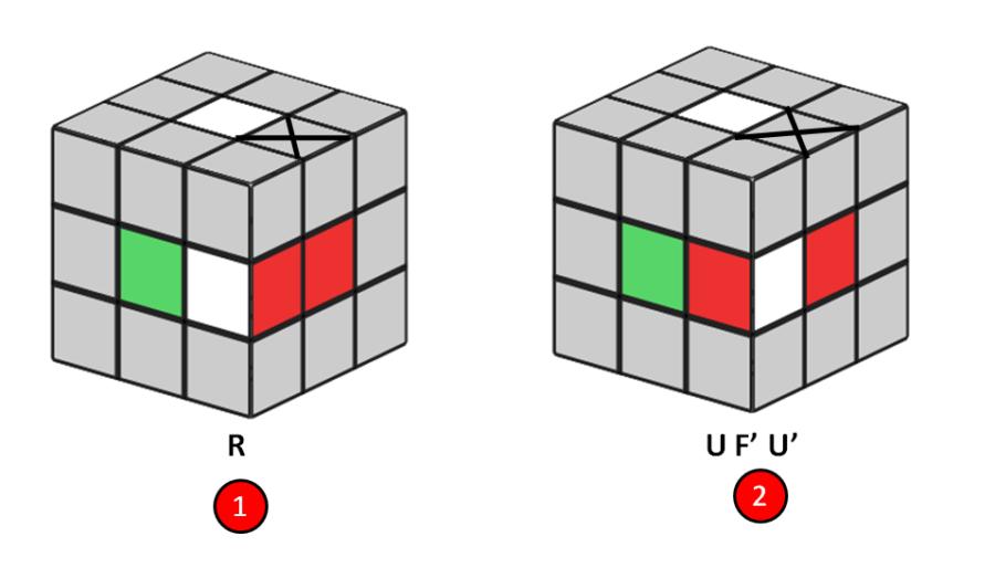 cong-thuc-rubik-3-3-6
