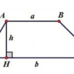 Công thức tính chiều cao hình thang, bài tập có lời giải từ A - Z