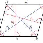 Công thức tính đường chéo hình bình hành chuẩn 100% [VD minh họa]
