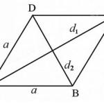 Công thức tính đường chéo hình thoi chuẩn 100% [Bài tập minh họa]