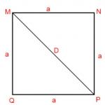 Công thức tính đường chéo hình vuông chính xác 100% [VD có lời giải]