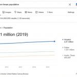 Cách tính mật độ dân số chính xác 100% [có VD minh họa]