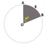 Công thức tính diện tích hình quạt tròn chính xác 100% [Bài tập có lời giải]