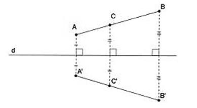 doi-xung-truc-1