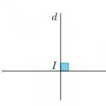 Đường trung trực là gì? Tính chất, dạng bài tập có lời giải từ A - Z