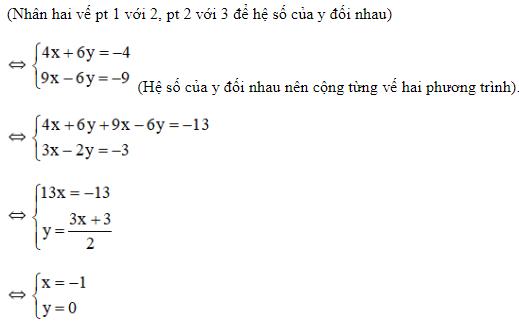 giai-he-phuong-trinh-bang-phuong-phap-cong-dai-so-7