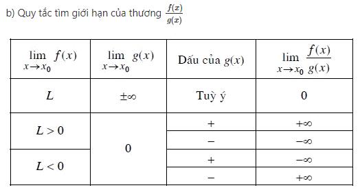 gioi-han-ham-so-9