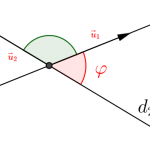 Cách tính góc giữa hai đường thẳng trong mặt phẳng, không gian từ A - Z