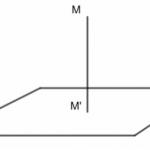 Khoảng cách từ điểm đến mặt phẳng trong không gian chuẩn 100%