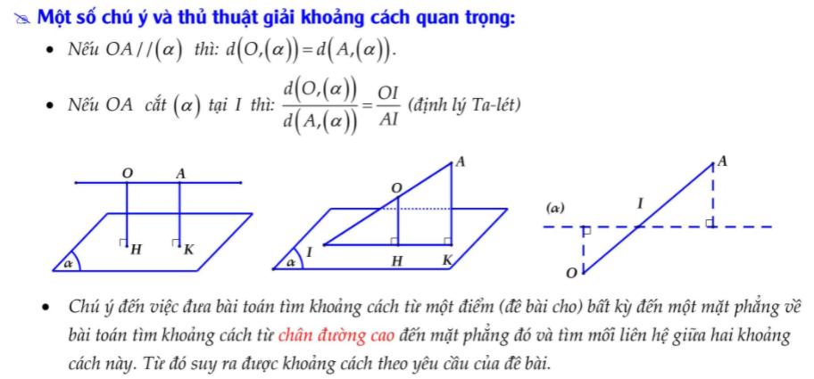 khoang-cach-tu-diem-den-mat-phang-4
