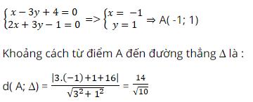 khoang-cach-tu-mot-diem-den-mot-duong-thang-8
