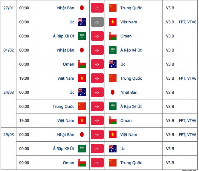 lịch thi đấu vòng loại world cup 2022 châu á 2
