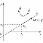 Viết phương trình đường thẳng đi qua hai điểm có VD từ A - Z