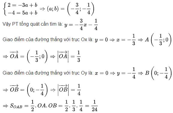 phuong-trinh-duong-thang-di-qua-hai-diem-4