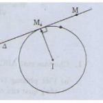 Phương trình đường tròn và các dạng bài tập có lời chuẩn 100%