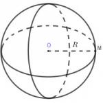 Phương trình mặt cầu và các dạng bài tập có lời giải từ A - Z