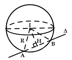 phuong-trinh-mat-cau-6